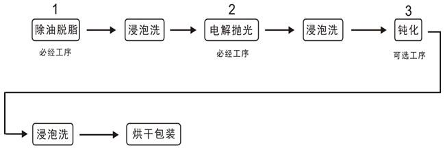 三相电. 2.整流器电源,可选用可控硅或高频脉冲电源. 3.