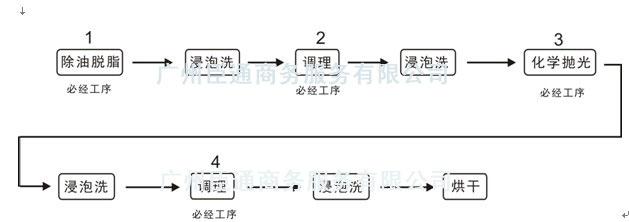 电路 电路图 电子 设计 素材 原理图 629_222